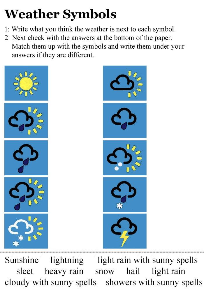 T82: The Weather, Snow & Ice (IELTS Breaker Sample) – ESL
